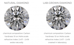 Lab-Grown Diamonds vs Natural Diamonds